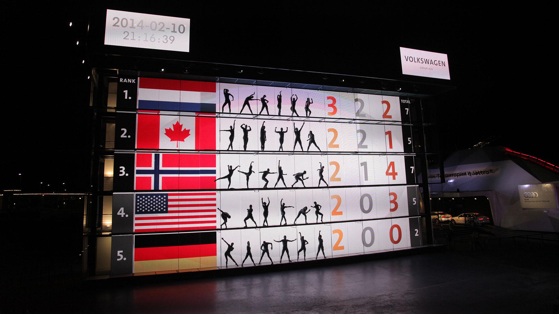 Living Medal Count Sochi 2014 Winter Olympics 02